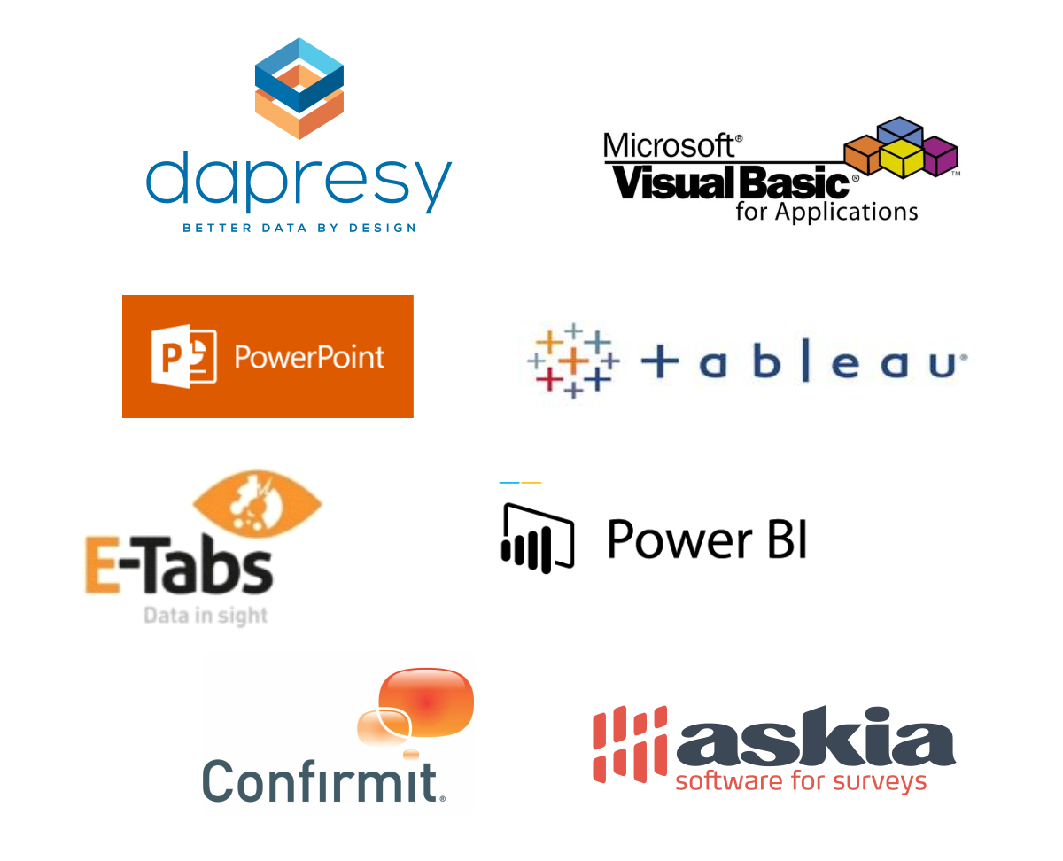 Data visualization software stack
