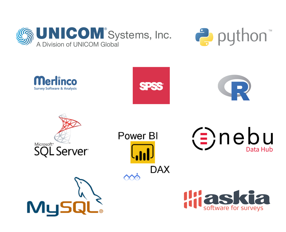 Data processing software stack